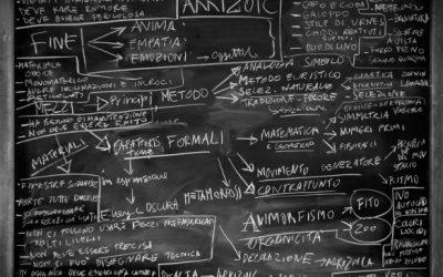 Teoria e fenomenologia